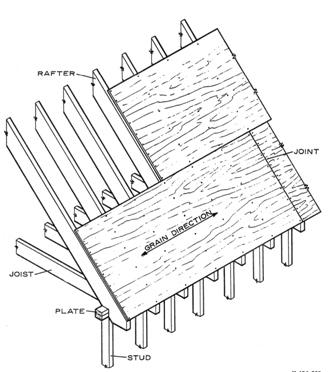 某轻型木结构住宅,上部屋面,墙体,屋架,屋面板,三者连接关系示意图.
